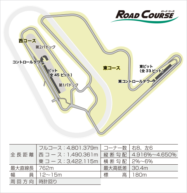 course_road