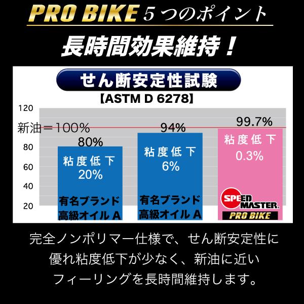 PRO-BIKE-600-11