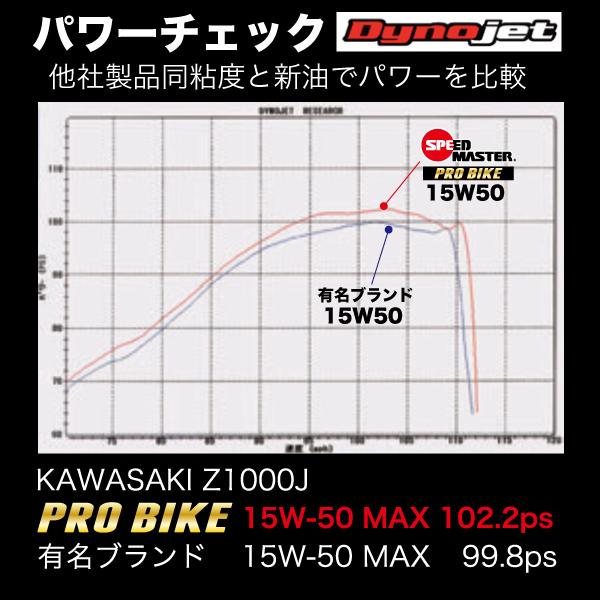 PRO-BIKE-600-14