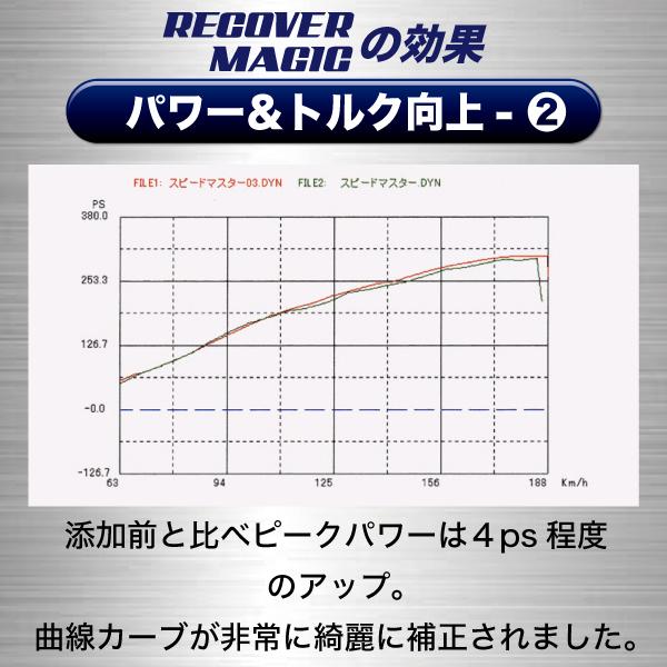 RECOVER-MAGIC-600-11