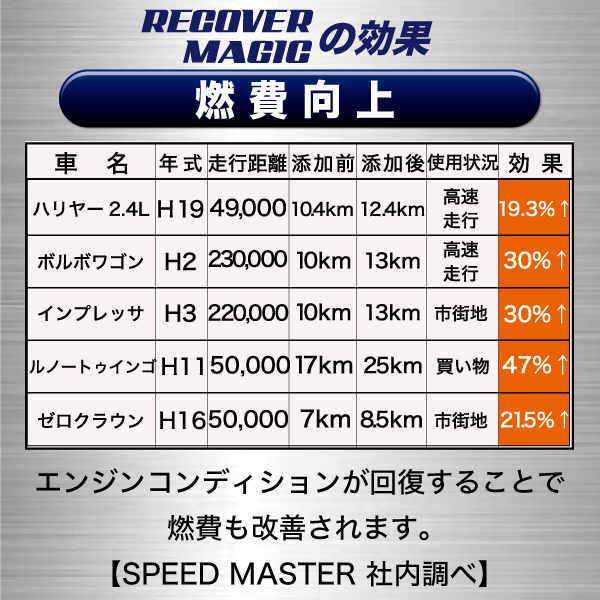 RECOVER-MAGIC-600-12